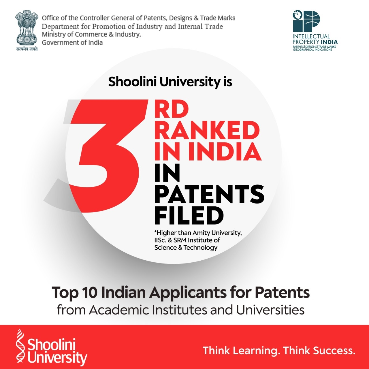 Patent filing: Shoolini is 3rd in country