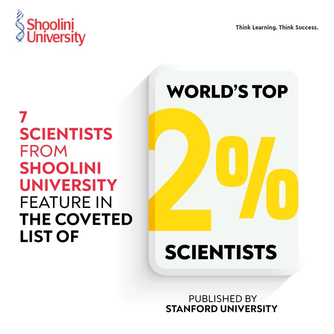Scientists receive global acclaim